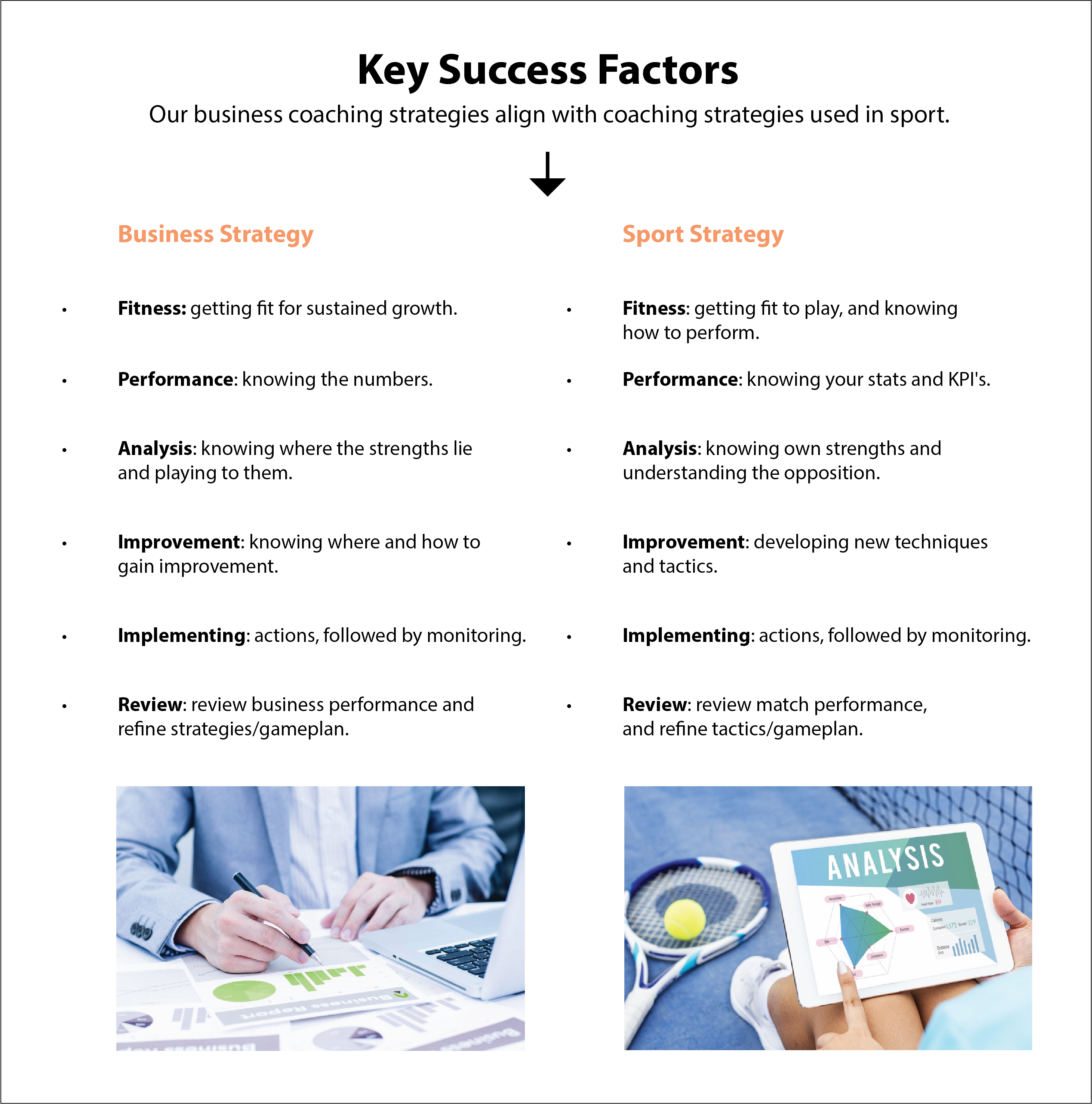 singtel key success factors Business framework key success factors key success factors, also known as critical success factors, is the term for elements necessary for an organization or project to achieve its mission this methodology is commonly used in data analysis and business analysis.